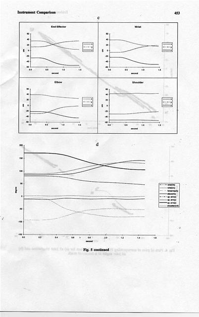 biomechanics study of how parts of Study of the description of motion, including consideration of space and time term kinetics: definition study of the action of forces term biomechanics: definition application of mechanical principles in the study of living with all parts of the body moving in the same direction at the.